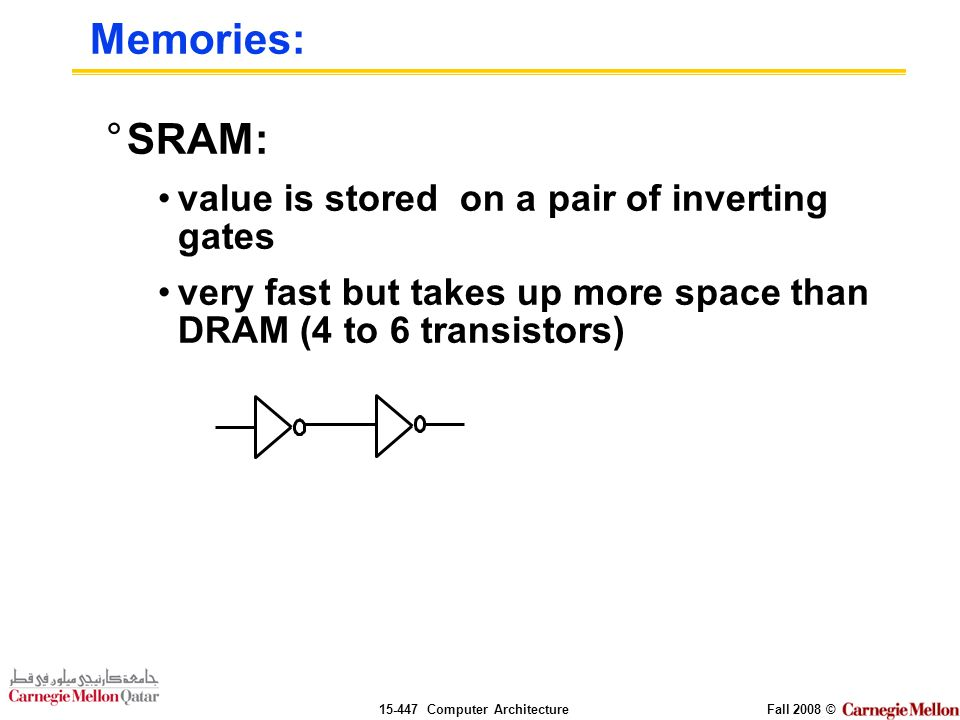 Computer ArchitectureFall 2008 © °SRAM: value is stored on a pair of inverting gates very fast but takes up more space than DRAM (4 to 6 transistors) Memories: