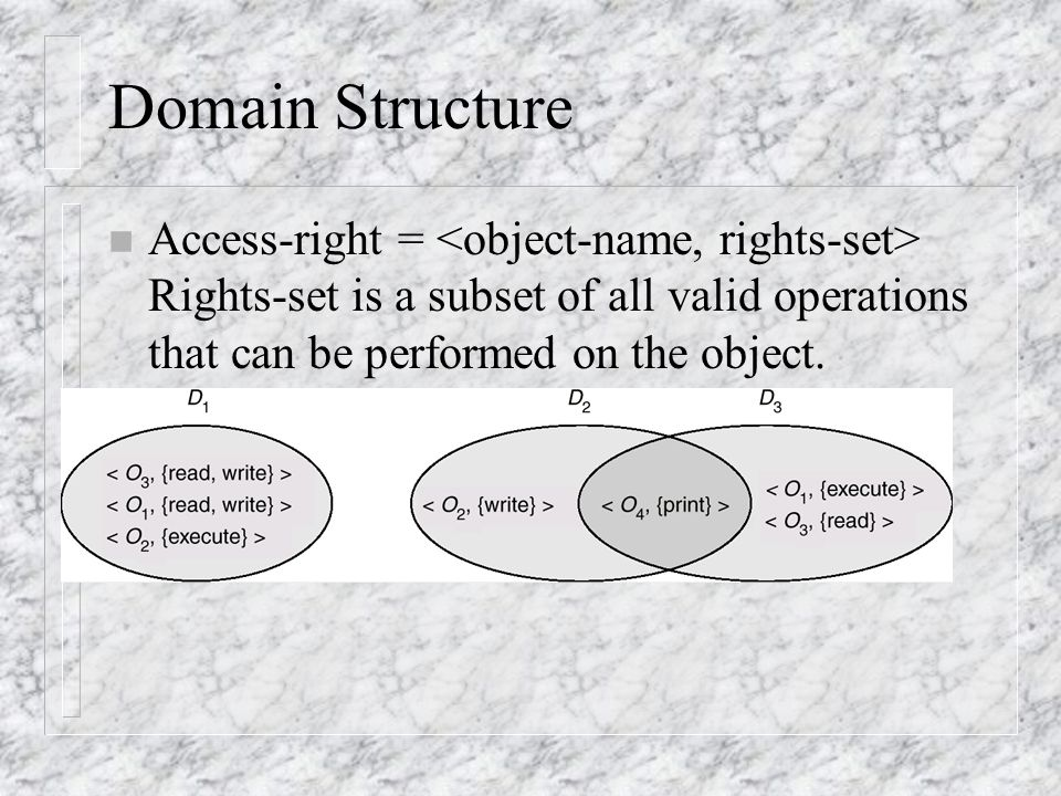 Domain Structure n Access-right = Rights-set is a subset of all valid operations that can be performed on the object.