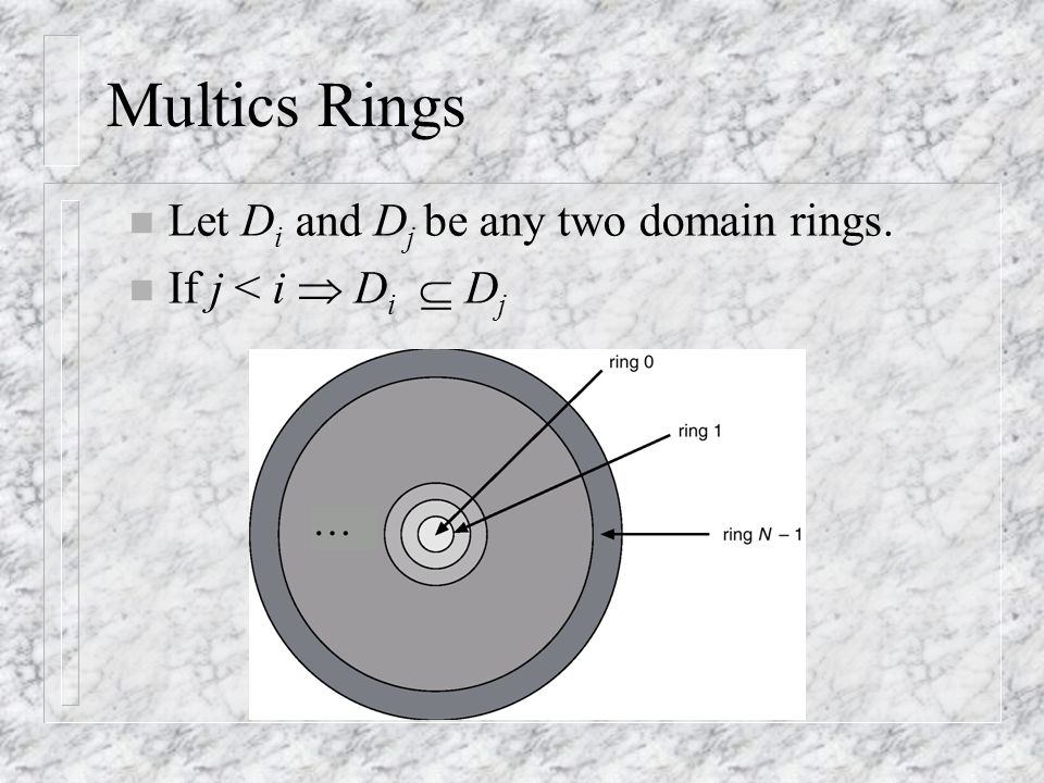 Multics Rings n Let D i and D j be any two domain rings. n If j < i  D i  D j