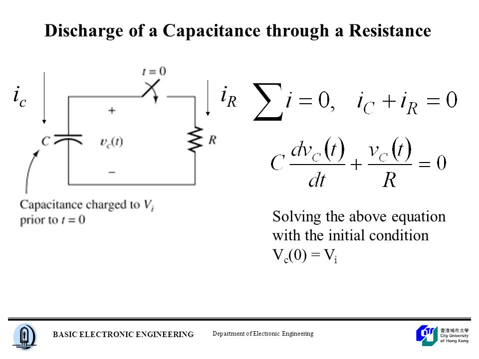 Department of Electronic Engineering BASIC ELECTRONIC ENGINEERING Discharge of a Capacitance through a Resistance icic iRiR Solving the above equation with the initial condition V c (0) = V i