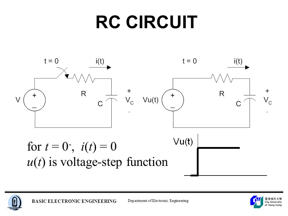 Department of Electronic Engineering BASIC ELECTRONIC ENGINEERING RC CIRCUIT for t = 0 -, i(t) = 0 u(t) is voltage-step function