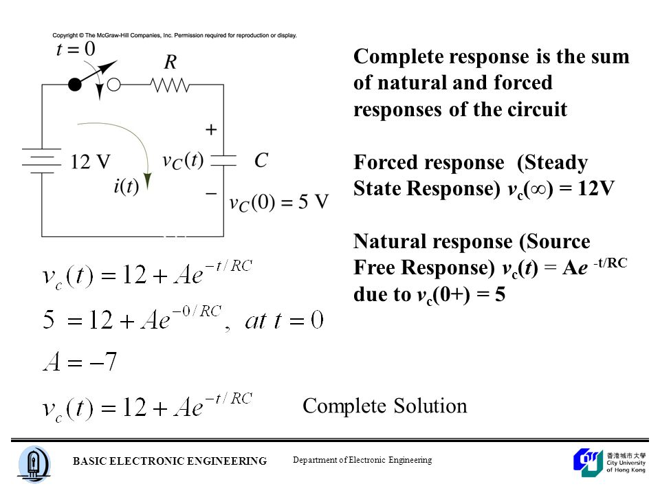 Department of Electronic Engineering BASIC ELECTRONIC ENGINEERING Figure 5.17, 5.18 Complete response is the sum of natural and forced responses of the circuit Forced response (Steady State Response) v c (∞) = 12V Natural response (Source Free Response) v c (t) = Ae -t/RC due to v c (0+) = 5 Complete Solution
