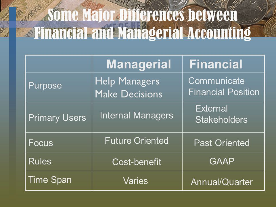 Some Major Differences between Financial and Managerial Accounting Help Managers Make Decisions ManagerialFinancial Purpose Primary Users Focus Rules Time Span Communicate Financial Position Internal Managers External Stakeholders Future Oriented Past Oriented Cost-benefit GAAP Varies Annual/Quarter