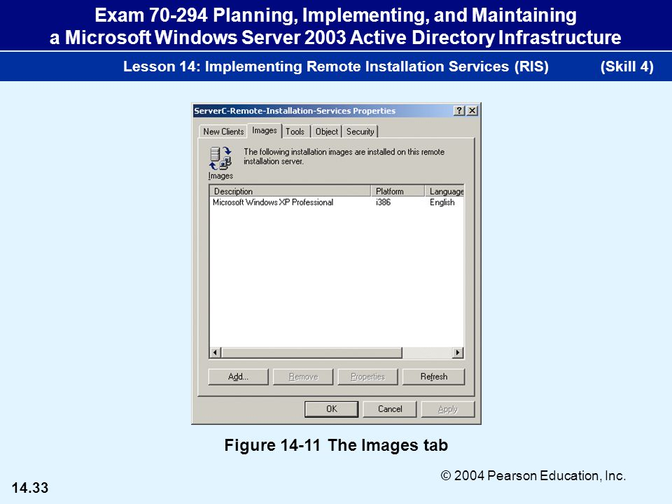 14.33 © 2004 Pearson Education, Inc.