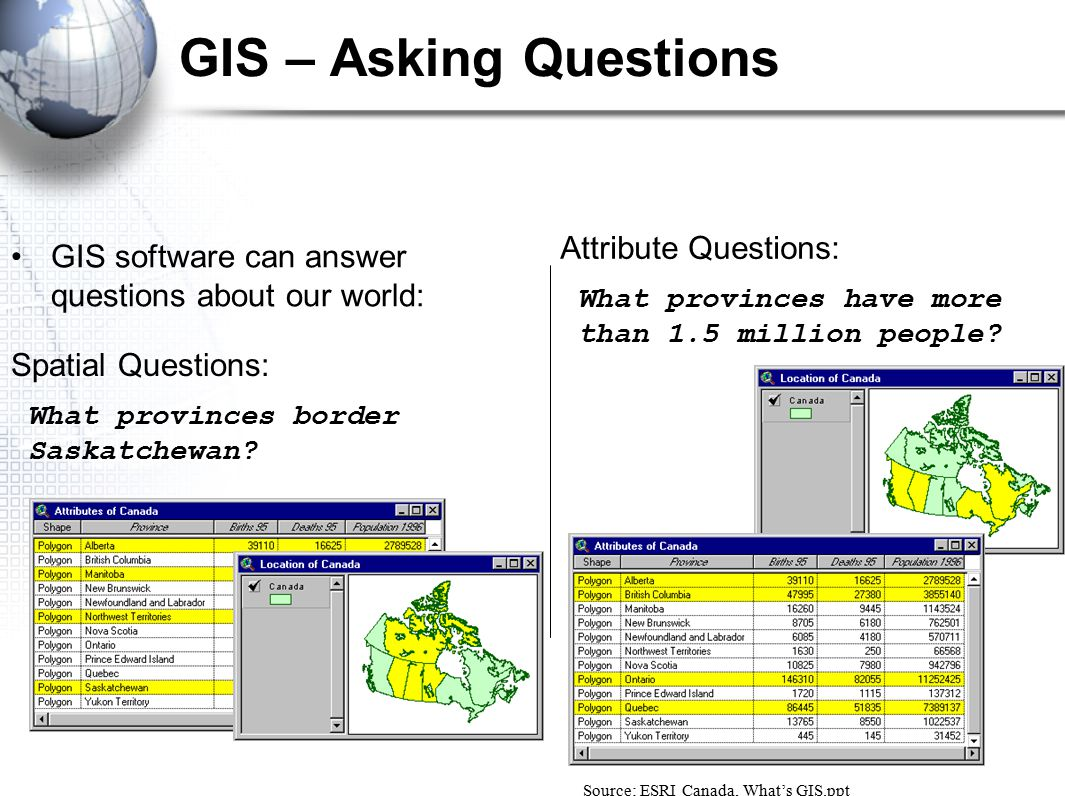 GIS software can answer questions about our world: What provinces border Saskatchewan.