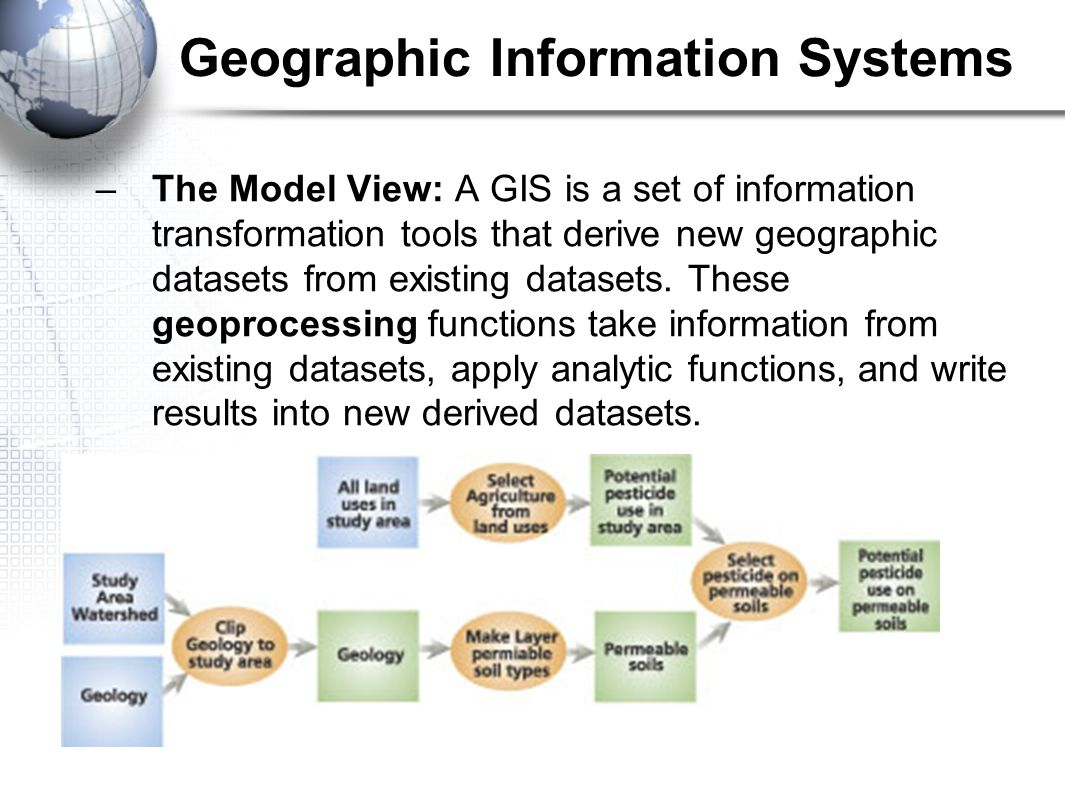 Geographic Information Systems –The Model View: A GIS is a set of information transformation tools that derive new geographic datasets from existing datasets.