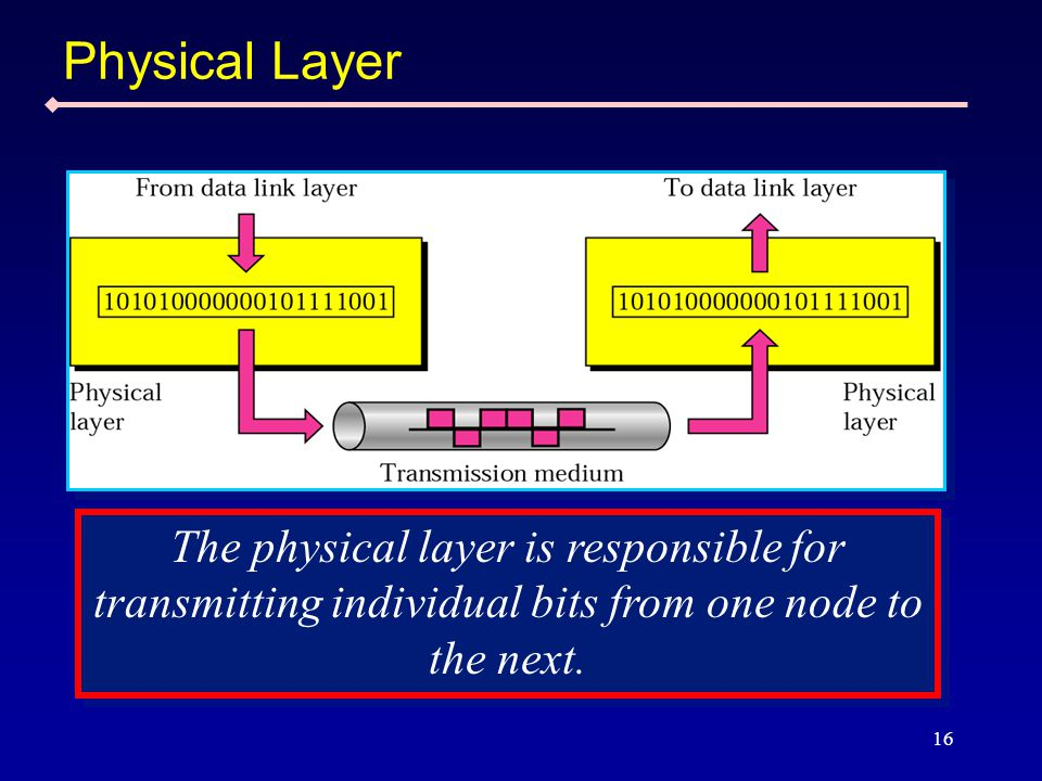 16 The physical layer is responsible for transmitting individual bits from one node to the next.