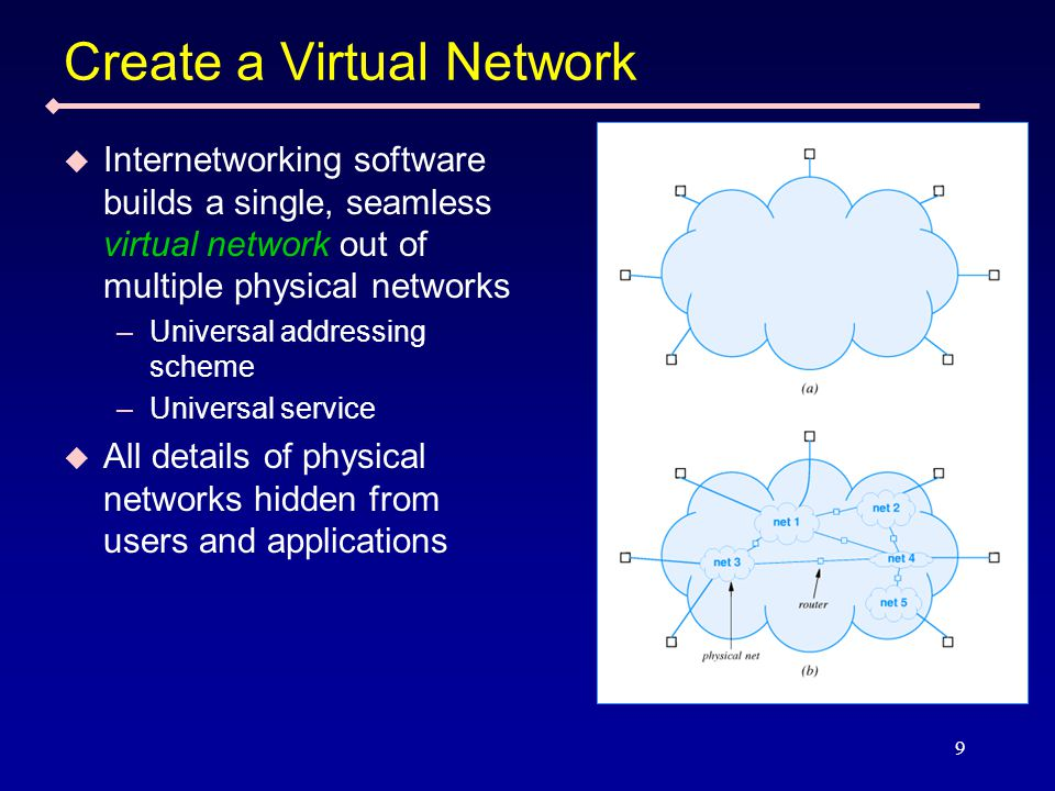 9 Create a Virtual Network  Internetworking software builds a single, seamless virtual network out of multiple physical networks –Universal addressing scheme –Universal service  All details of physical networks hidden from users and applications