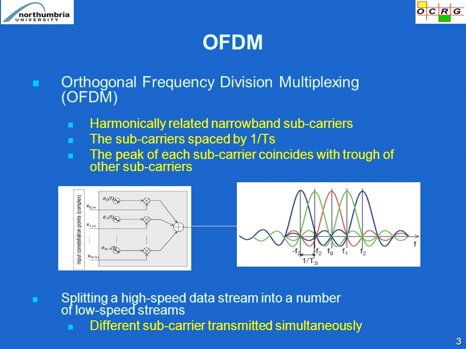 OFDM 3 Orthogonal Frequency Division Multiplexing (OFDM) Harmonically related narrowband sub-carriers The sub-carriers spaced by 1/Ts The peak of each sub-carrier coincides with trough of other sub-carriers Splitting a high-speed data stream into a number of low-speed streams Different sub-carrier transmitted simultaneously