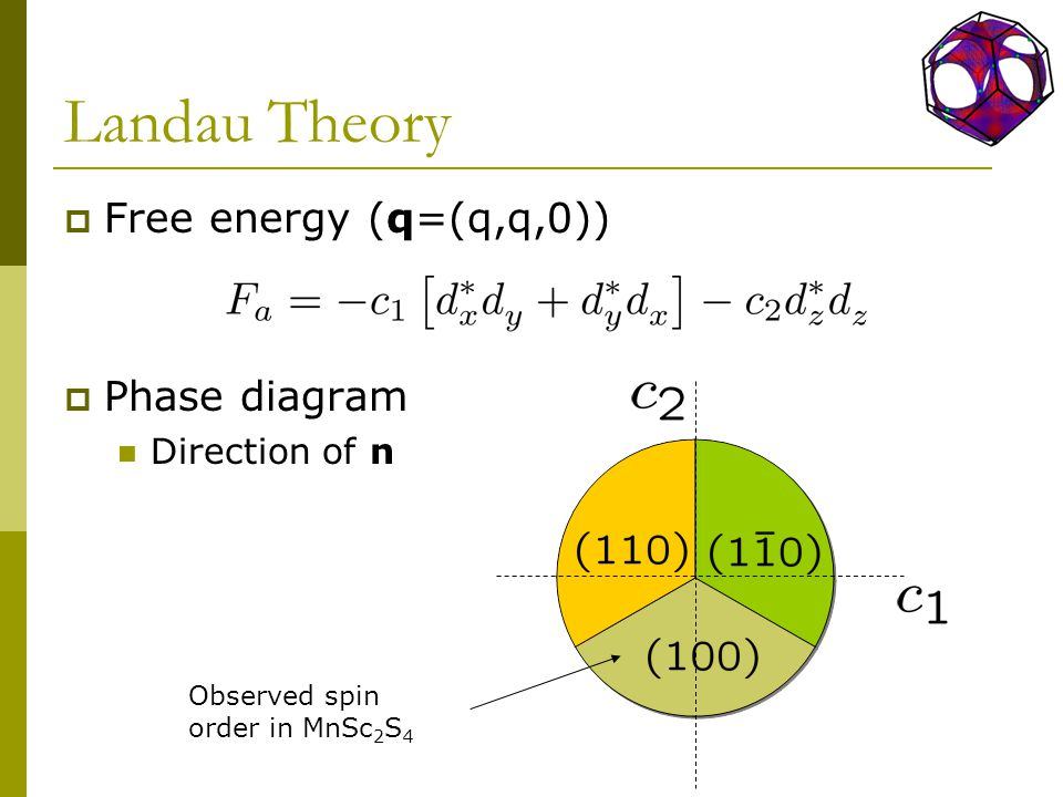 Landau Theory  Free energy (q=(q,q,0))  Phase diagram Direction of n Observed spin order in MnSc 2 S 4