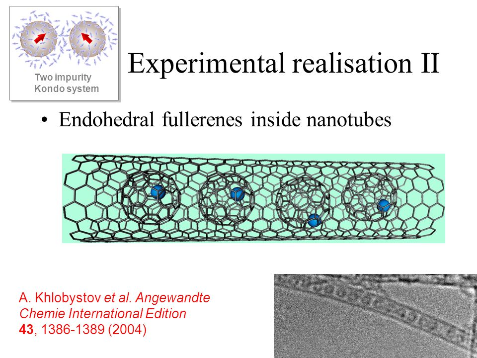 Experimental realisation II Endohedral fullerenes inside nanotubes Two impurity Kondo system A.
