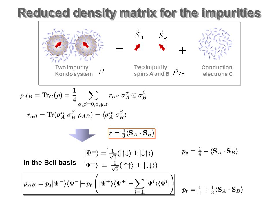 Reduced density matrix for the impurities Two impurity Kondo system Two impurity spins A and B Conduction electrons C In the Bell basis