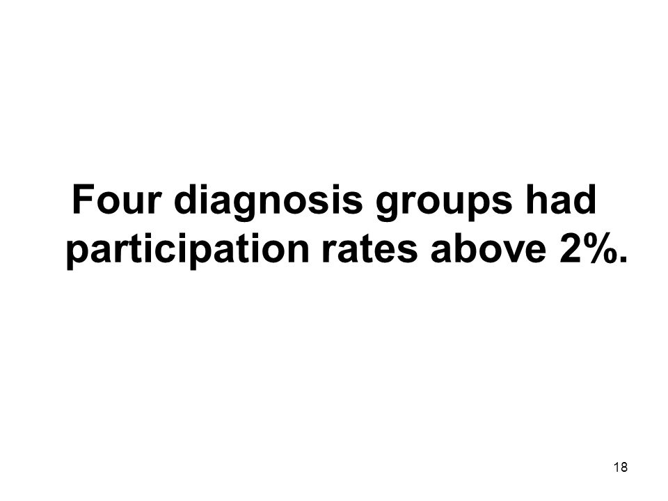 18 Four diagnosis groups had participation rates above 2%.