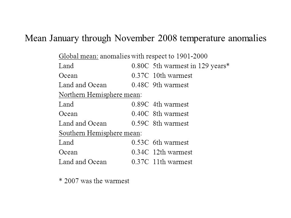 Mean January through November 2008 temperature anomalies Global mean: anomalies with respect to Land0.80C 5th warmest in 129 years* Ocean0.37C 10th warmest Land and Ocean0.48C 9th warmest Northern Hemisphere mean: Land0.89C 4th warmest Ocean0.40C 8th warmest Land and Ocean0.59C 8th warmest Southern Hemisphere mean: Land0.53C 6th warmest Ocean0.34C 12th warmest Land and Ocean0.37C 11th warmest * 2007 was the warmest