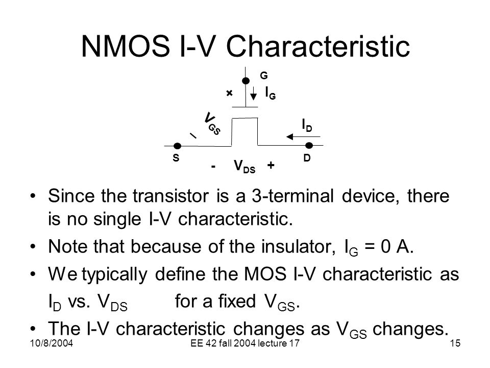 10/8/2004EE 42 fall 2004 lecture 1715 G D S IDID IGIG - V DS + + V GS _ NMOS I-V Characteristic Since the transistor is a 3-terminal device, there is no single I-V characteristic.