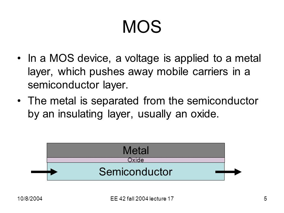 10/8/2004EE 42 fall 2004 lecture 175 MOS In a MOS device, a voltage is applied to a metal layer, which pushes away mobile carriers in a semiconductor layer.