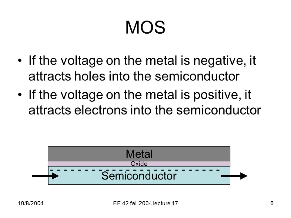 10/8/2004EE 42 fall 2004 lecture 176 MOS If the voltage on the metal is negative, it attracts holes into the semiconductor If the voltage on the metal is positive, it attracts electrons into the semiconductor Semiconductor Oxide Metal