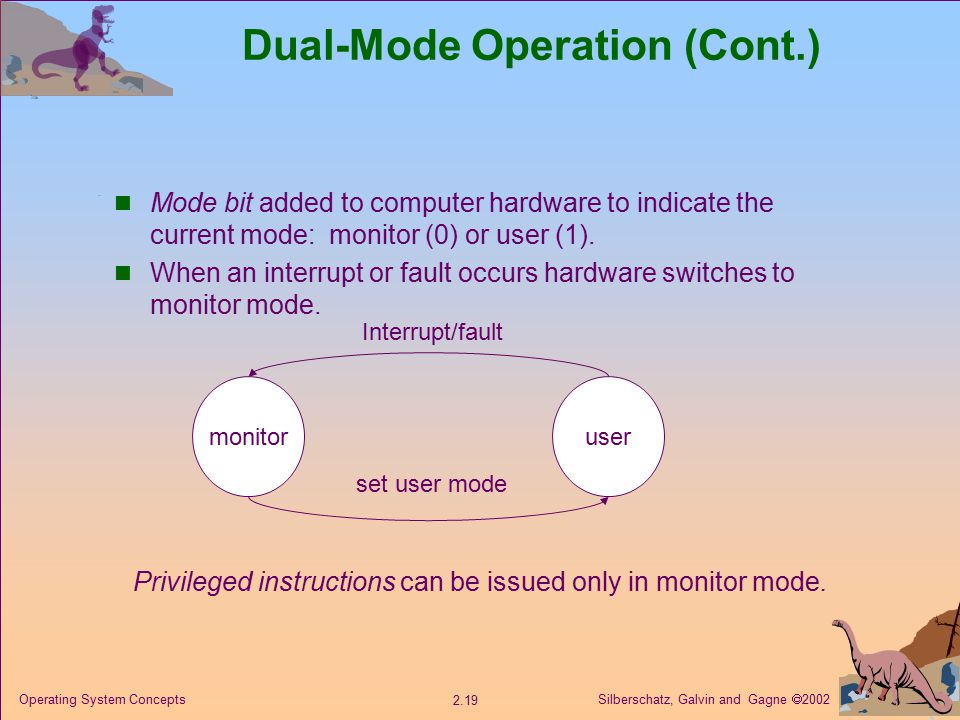 Silberschatz, Galvin and Gagne  Operating System Concepts Dual-Mode Operation (Cont.) Mode bit added to computer hardware to indicate the current mode: monitor (0) or user (1).