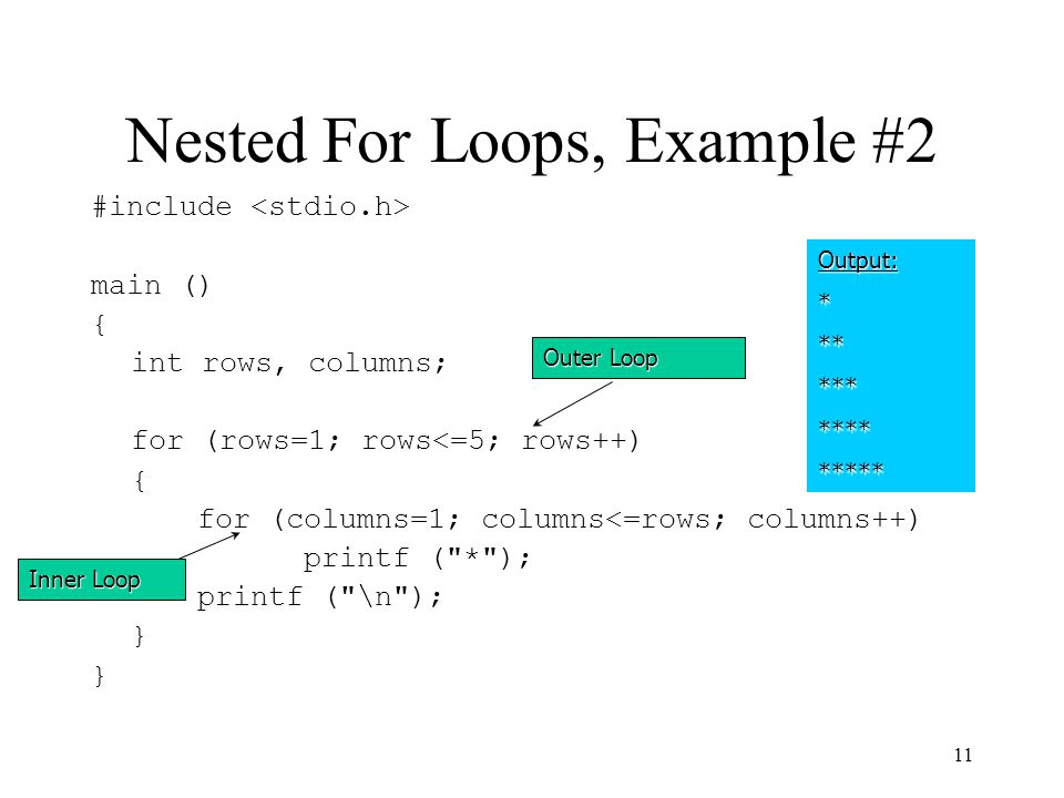 10 Nested For Loops It is also possible to place a for loop inside another for loop.
