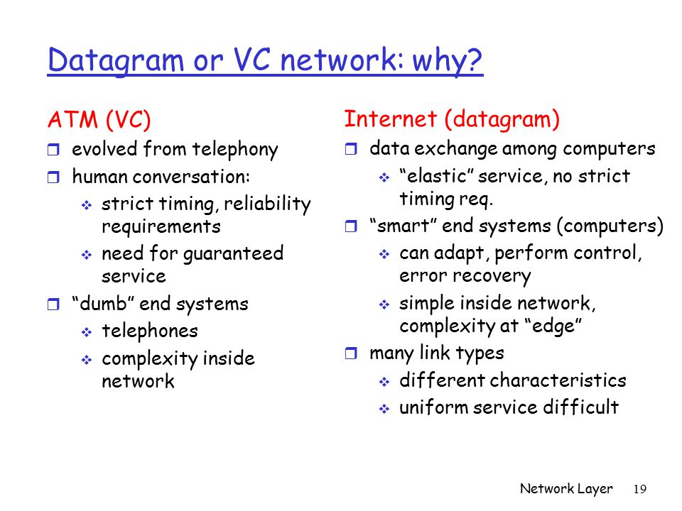 Network Layer 19 Datagram or VC network: why.