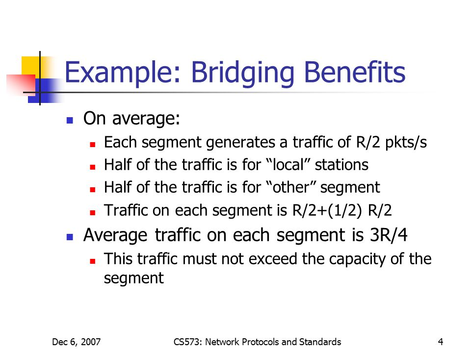 Dec 6, 2007CS573: Network Protocols and Standards4 Example: Bridging Benefits On average: Each segment generates a traffic of R/2 pkts/s Half of the traffic is for local stations Half of the traffic is for other segment Traffic on each segment is R/2+(1/2) R/2 Average traffic on each segment is 3R/4 This traffic must not exceed the capacity of the segment
