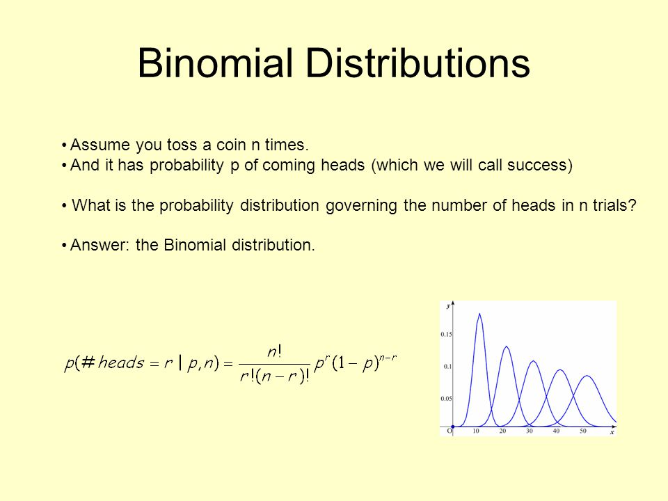 Binomial Distributions Assume you toss a coin n times.