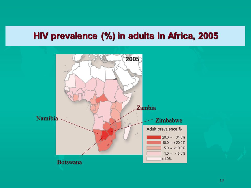 HIV prevalence (%) in adults in Africa, Namibia Botswana Zimbabwe Zambia