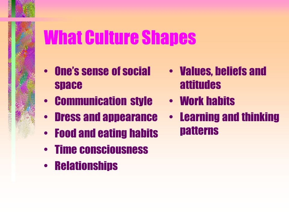 What Culture Shapes One's sense of social space Communication style Dress and appearance Food and eating habits Time consciousness Relationships Values, beliefs and attitudes Work habits Learning and thinking patterns