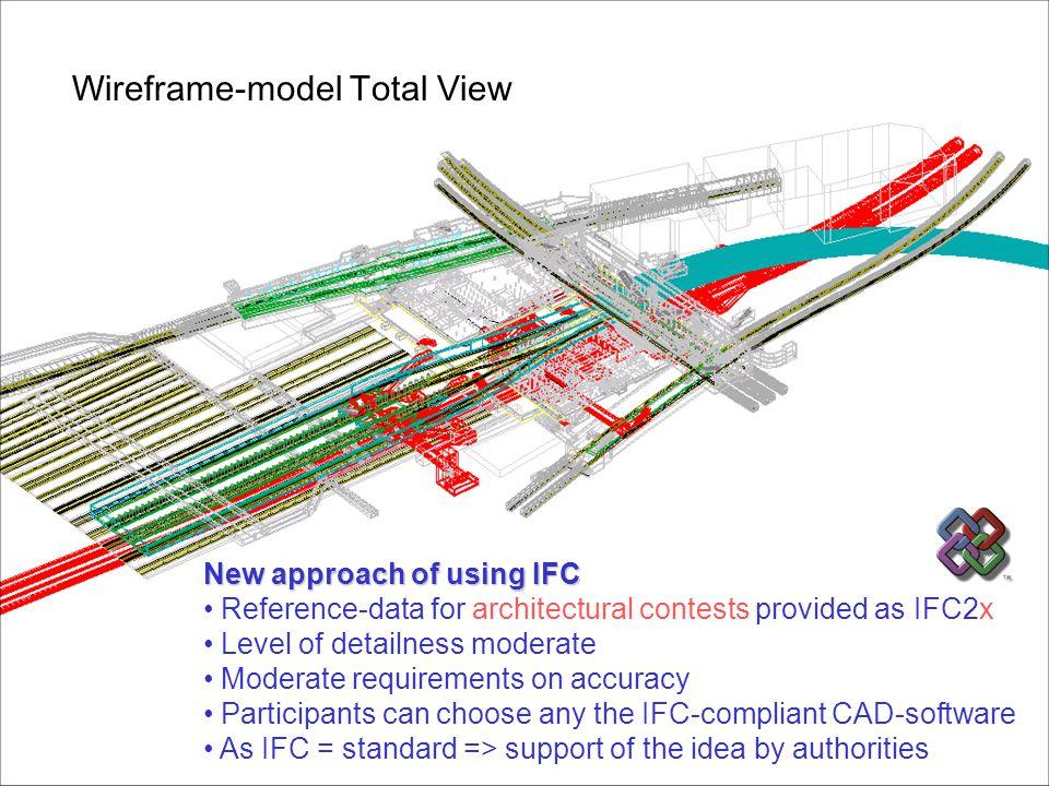 IAI IAI Forum Denmark Course: IT in the Building Process IFC, a ...