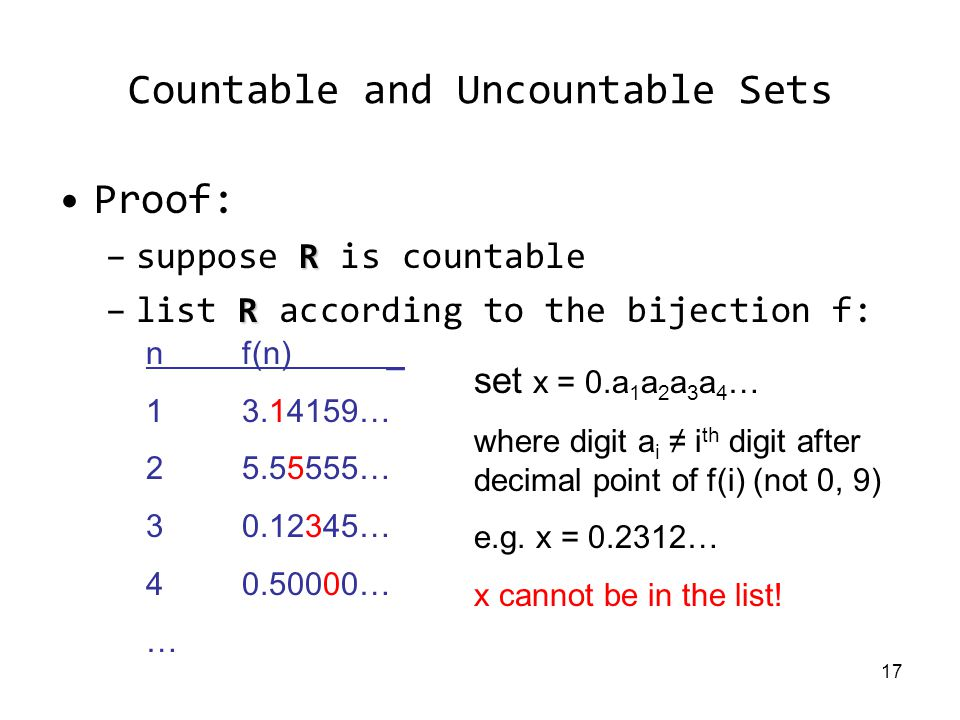 17 Countable and Uncountable Sets Proof: R –suppose R is countable R –list R according to the bijection f: nf(n) _ … … … … … set x = 0.a 1 a 2 a 3 a 4 … where digit a i ≠ i th digit after decimal point of f(i) (not 0, 9) e.g.