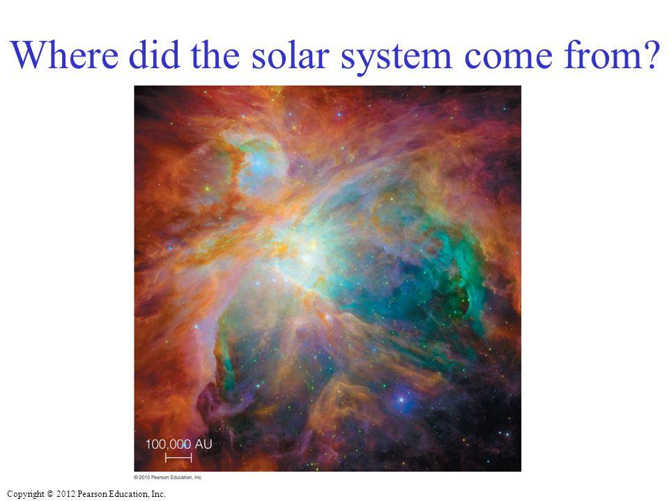 Copyright © 2012 Pearson Education, Inc. Where did the solar system come from