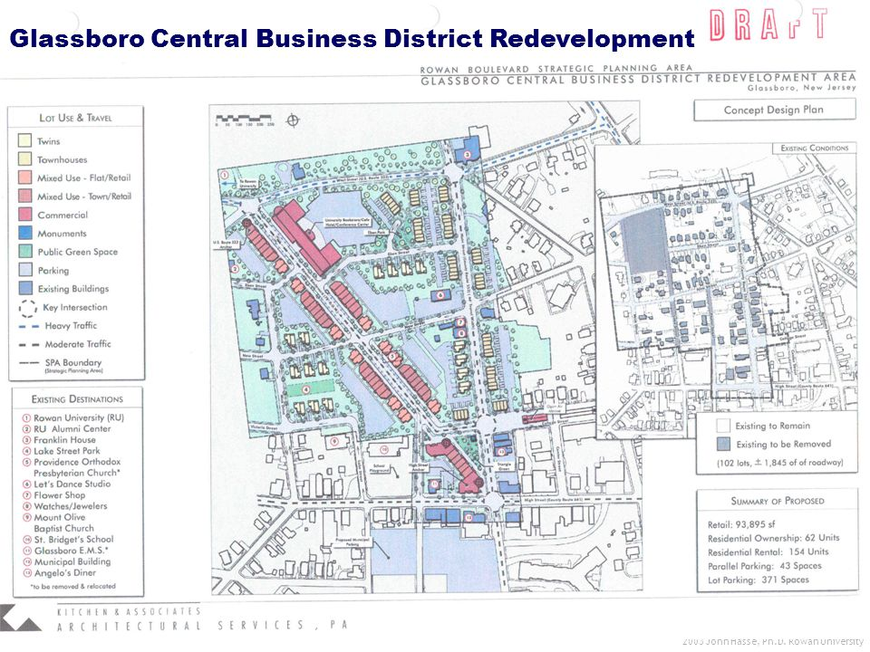 2003 John Hasse, Ph.D. Rowan University Glassboro Central Business District Redevelopment