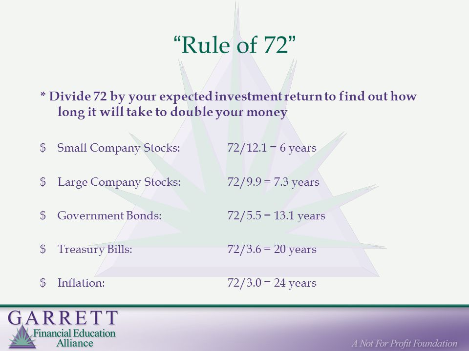 Rule of 72 * Divide 72 by your expected investment return to find out how long it will take to double your money $Small Company Stocks: 72/12.1 = 6 years $Large Company Stocks:72/9.9 = 7.3 years $Government Bonds:72/5.5 = 13.1 years $Treasury Bills:72/3.6 = 20 years $Inflation:72/3.0 = 24 years