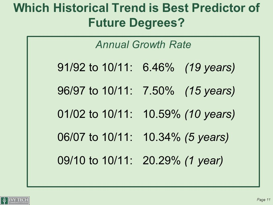 Which Historical Trend is Best Predictor of Future Degrees.