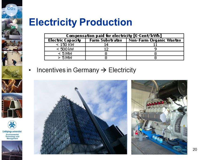 20 Electricity Production Incentives in Germany  Electricity