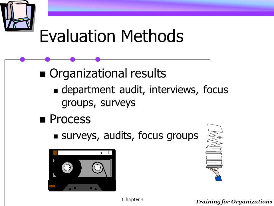 Training for Organizations Chapter 3 Evaluation Methods Reaction participant questionnaires, observations Learning tests, simulations, observations Behavior participant surveys, management surveys, observations (cont.)
