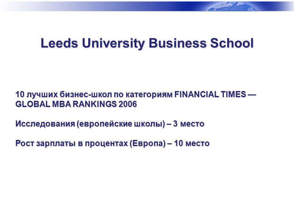 Leeds University Business School 10 лучших бизнес-школ по категориям FINANCIAL TIMES — GLOBAL MBA RANKINGS 2006 Исследования (европейские школы) – 3 место Рост зарплаты в процентах (Европа) – 10 место