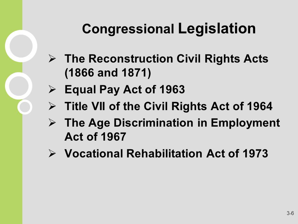 Congressional Legislation  The Reconstruction Civil Rights Acts (1866 and 1871)  Equal Pay Act of 1963  Title VII of the Civil Rights Act of 1964  The Age Discrimination in Employment Act of 1967  Vocational Rehabilitation Act of
