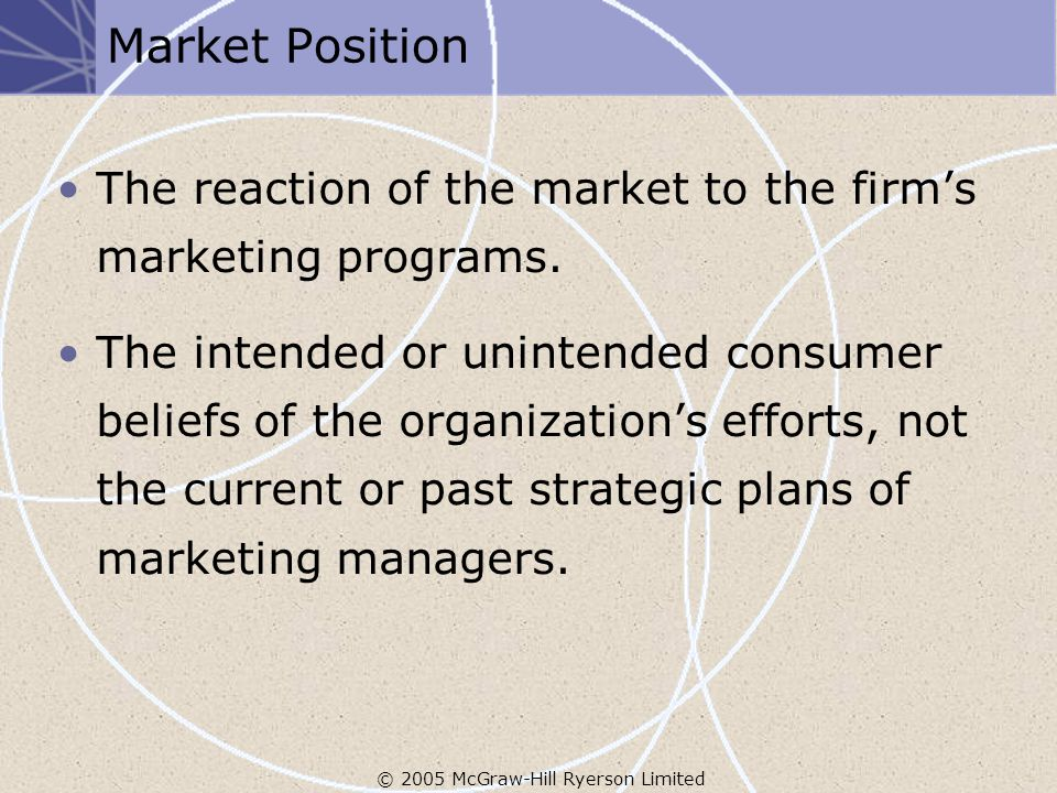 © 2005 McGraw-Hill Ryerson Limited Market Position The reaction of the market to the firm's marketing programs.