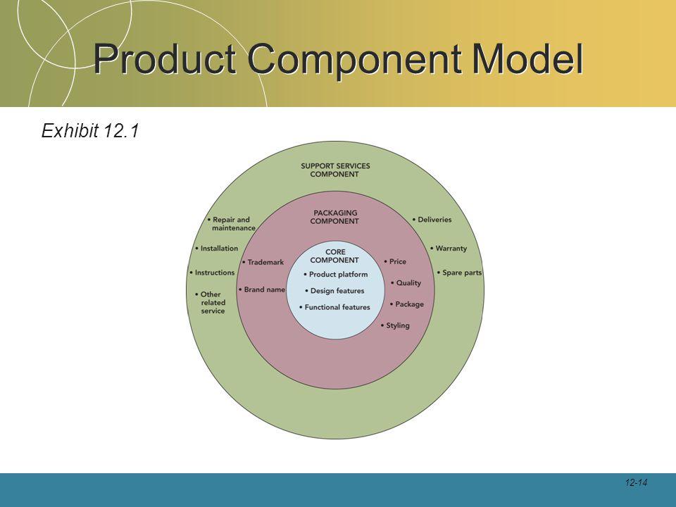 12-14 Product Component Model Exhibit 12.1