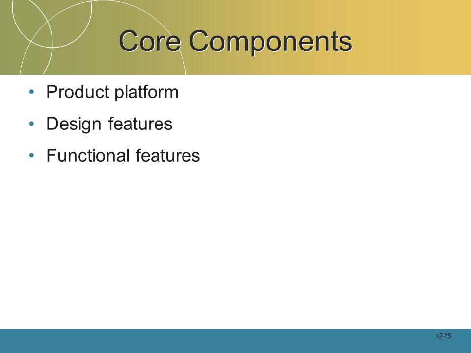 12-15 Core Components Product platform Design features Functional features