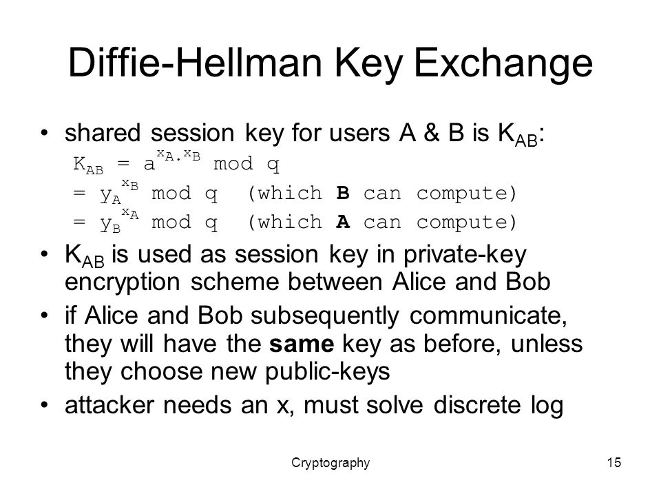 Cryptography15 Diffie-Hellman Key Exchange shared session key for users A & B is K AB : K AB = a x A.