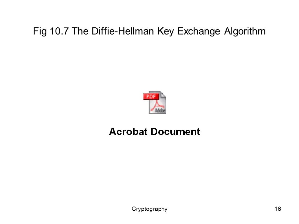 Cryptography16 Fig 10.7 The Diffie-Hellman Key Exchange Algorithm