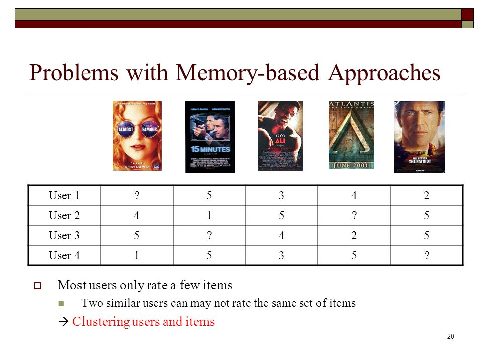 20 Problems with Memory-based Approaches User 1 5342 User 2415 5 User 35 425 User 41535.