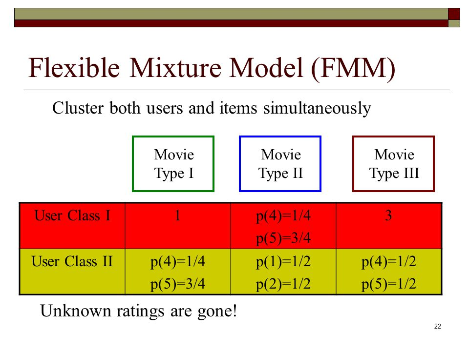 22 Flexible Mixture Model (FMM) Cluster both users and items simultaneously User Class I1p(4)=1/4 p(5)=3/4 3 User Class IIp(4)=1/4 p(5)=3/4 p(1)=1/2 p(2)=1/2 p(4)=1/2 p(5)=1/2 Movie Type I Movie Type II Movie Type III Unknown ratings are gone!