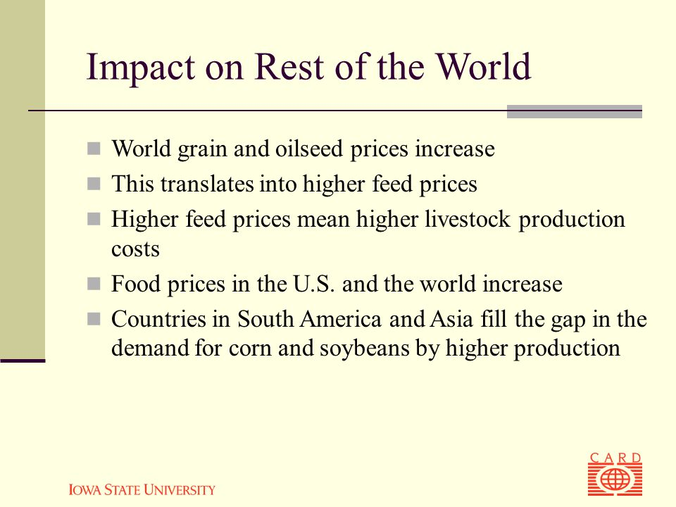 Impact on Rest of the World World grain and oilseed prices increase This translates into higher feed prices Higher feed prices mean higher livestock production costs Food prices in the U.S.