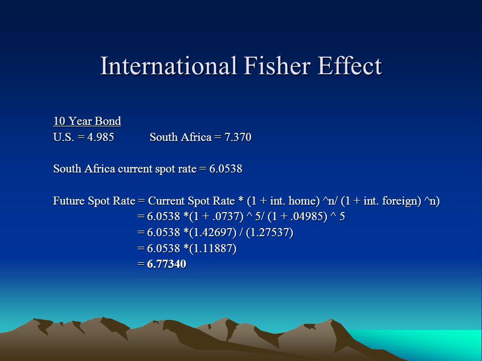 International Fisher Effect 10 Year Bond U.S.