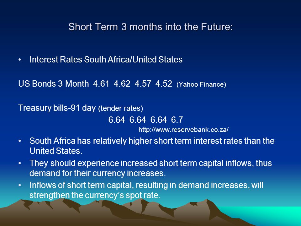 Short Term 3 months into the Future: Interest Rates South Africa/United States US Bonds 3 Month 4.61 4.62 4.57 4.52 (Yahoo Finance) Treasury bills-91 day (tender rates) 6.64 6.64 6.64 6.7 http://www.reservebank.co.za/ South Africa has relatively higher short term interest rates than the United States.
