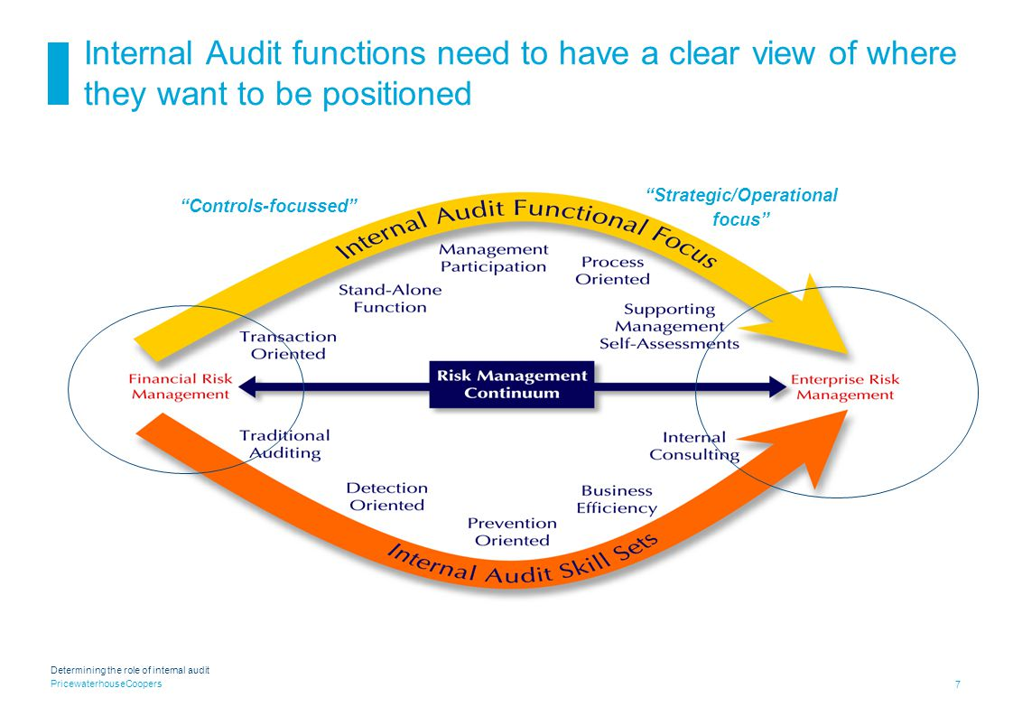 PricewaterhouseCoopers 7 Determining the role of internal audit Internal Audit functions need to have a clear view of where they want to be positioned Controls-focussed Strategic/Operational focus