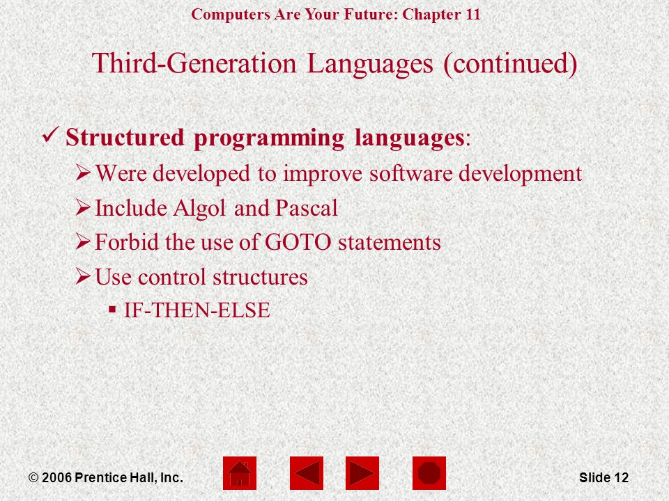 Computers Are Your Future: Chapter 11 © 2006 Prentice Hall, Inc.Slide 12 Third-Generation Languages (continued) Structured programming languages:  Were developed to improve software development  Include Algol and Pascal  Forbid the use of GOTO statements  Use control structures  IF-THEN-ELSE